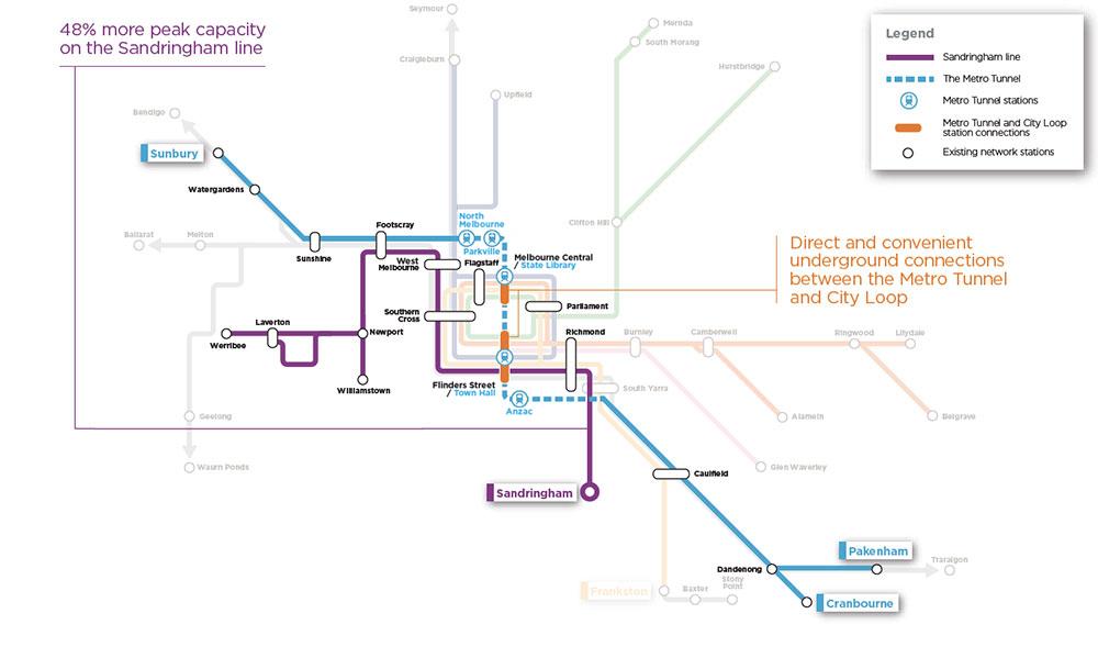 Sandringham line - 48 more peak capacity
