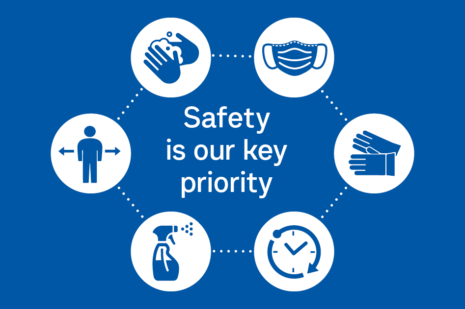 Infographic showing hand washing, social distancing and masks on a blue background, with the words 'Safety is our key priority