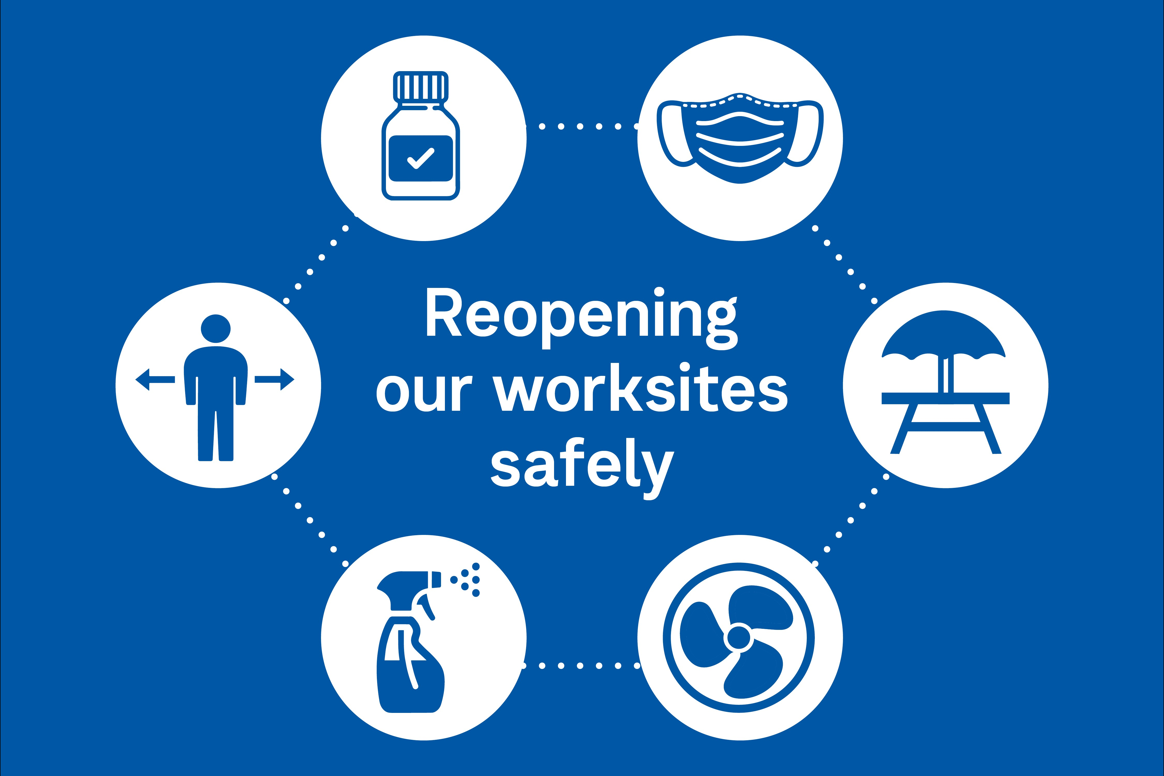 Graphic of PPE and the words 'Reopening our worksites safely