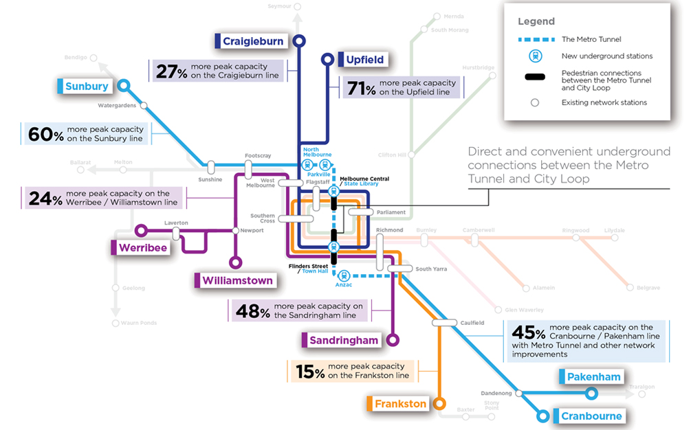 Project Management Subway Map.Benefits Of The Project About Metro Tunnel