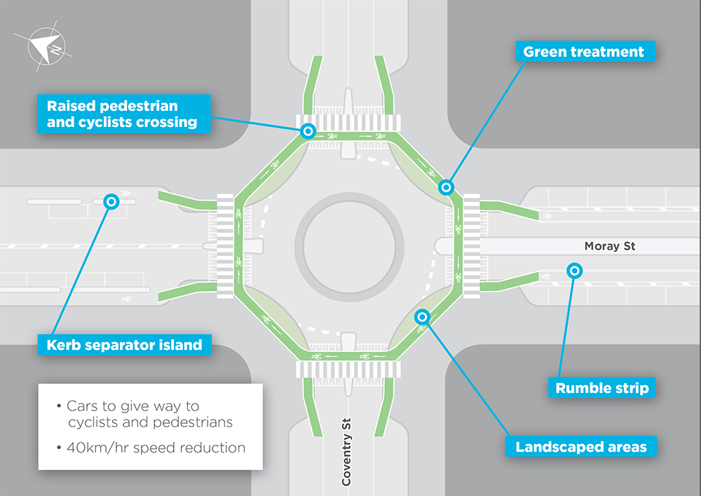Diagram showing the Moray Street and Convetry Street roundabout