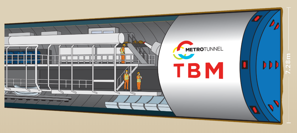 TBM cross section