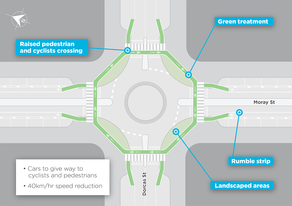 Diagram showing the Moray Street and Dorcas Street roundabout